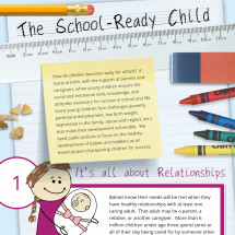 The School Ready Child Infographic