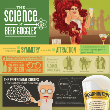 The Science of Beer Goggles Infographic