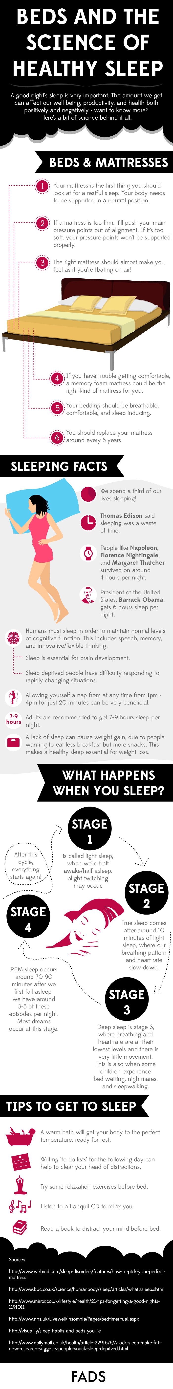 Beds And The Science Of Healthy Sleep