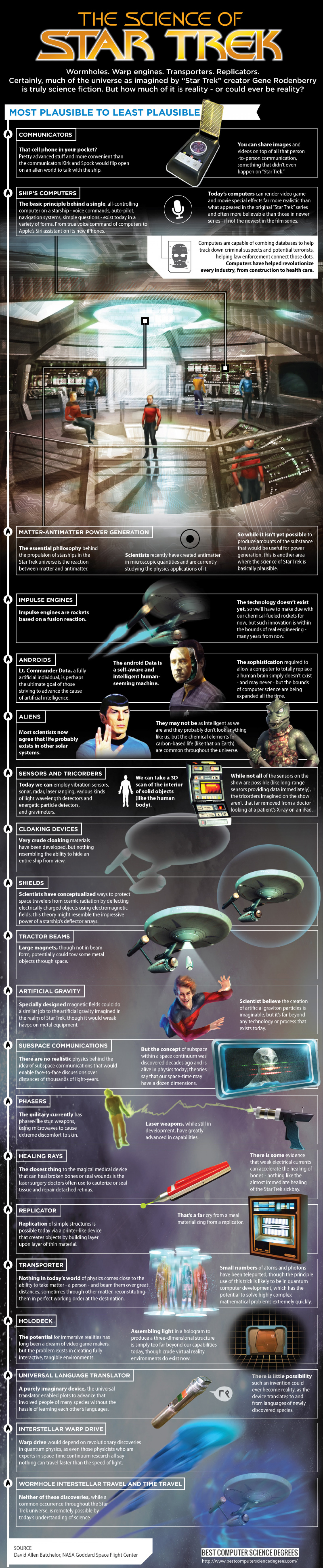 The Science of Star Trek Infographic