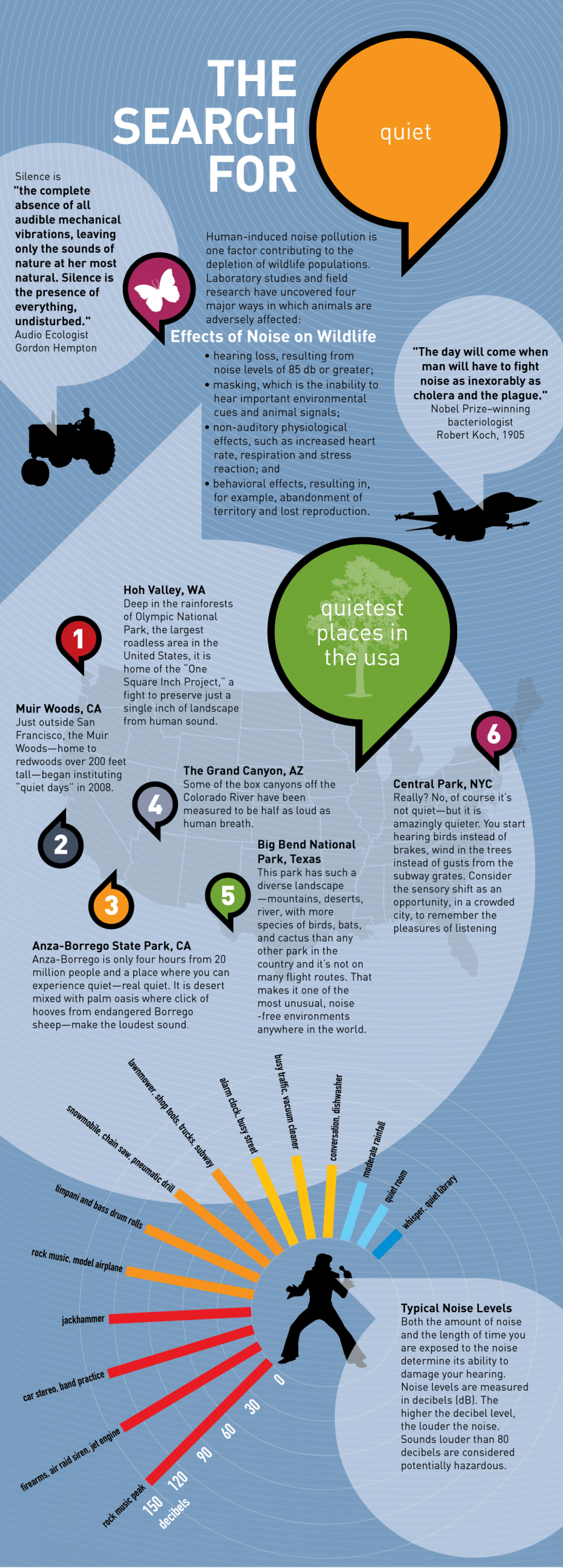 The Search for Quiet Infographic