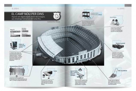 The secrets of Nou Camp Infographic