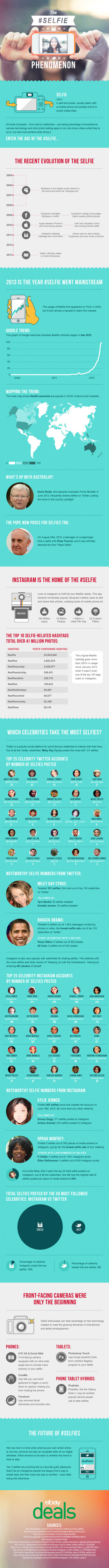 The #Selfie Phenomenon: #Infographic from Dakota Visions Photography and See You Behind the Lens...