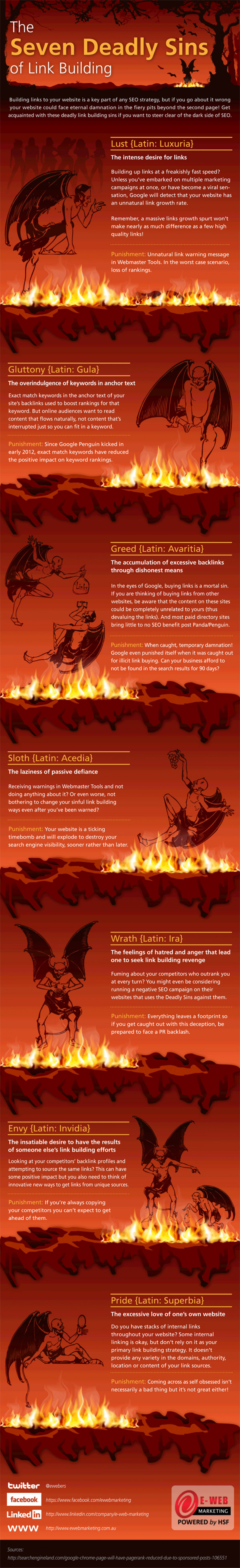 The Seven Deadly Sins of Link Building Infographic