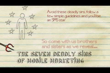 The Seven Deadly Sins of Mobile Marketing Infographic
