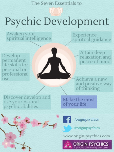 The Seven Essentials to Psychic Development Infographic