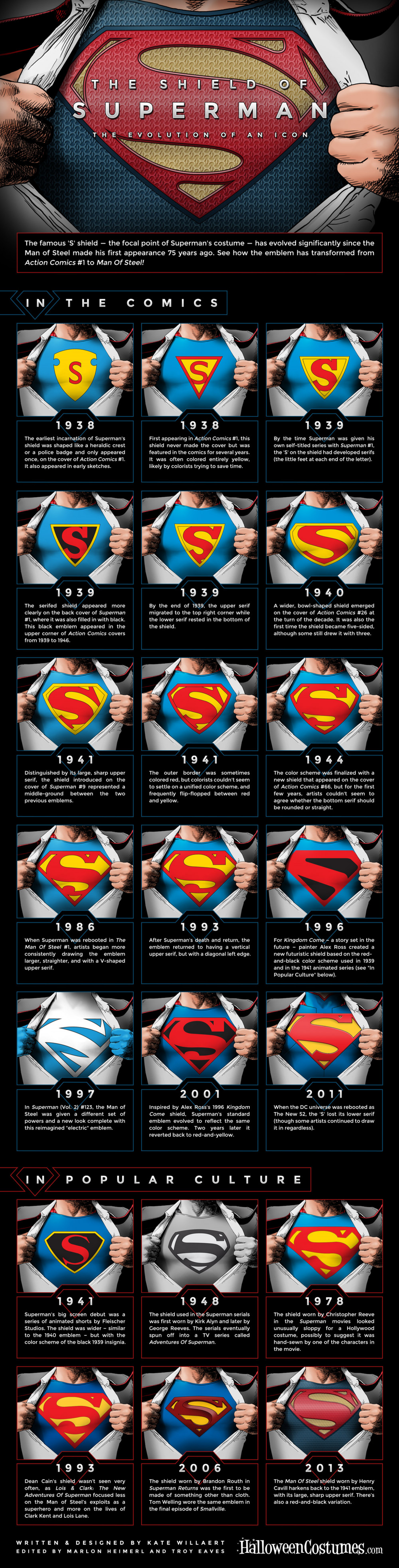 The Shield of Superman: The Evolution of an Icon Infographic
