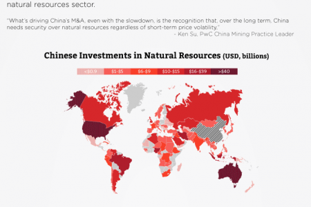 The Shift from East to West: Chinese Investment in North America Infographic