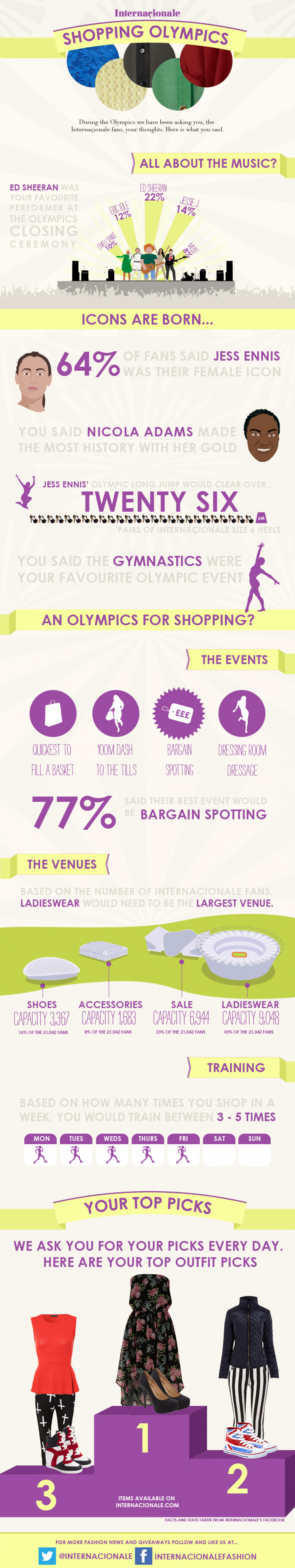 The Shopping Olympics  Infographic