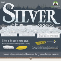 The Silver Series: Silver as an Investment (Part 3) Infographic