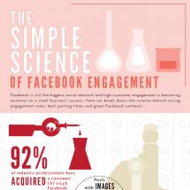 The Simple Science of Facebook Engagement Infographic