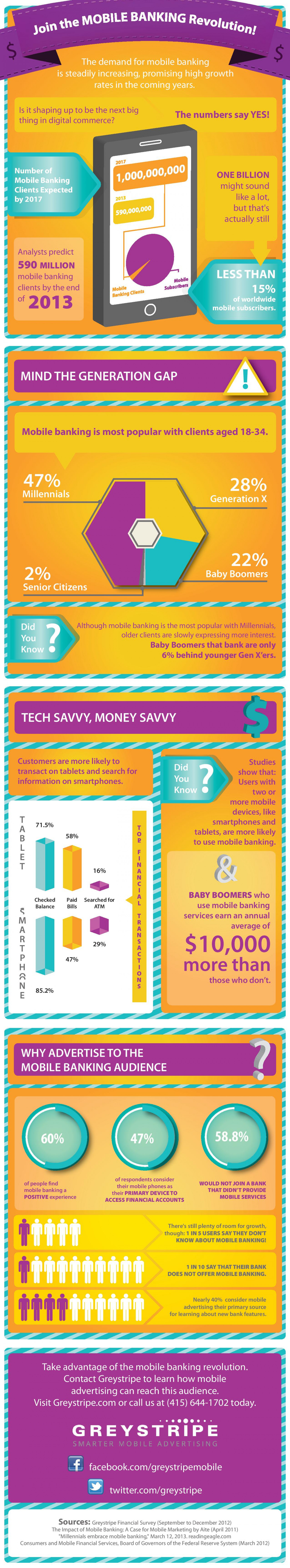Join The Mobile Banking Revolution Infographic