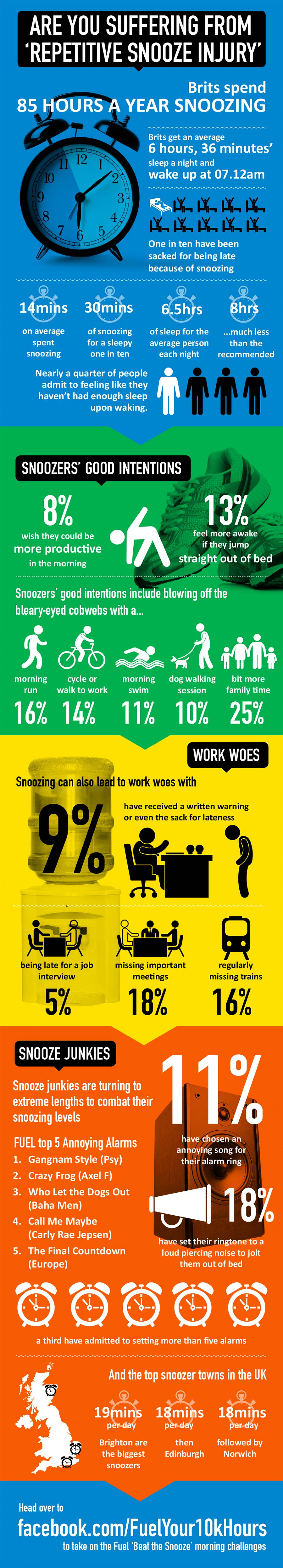 Are You Suffering From 'Repetitive Snooze Injury' Infographic