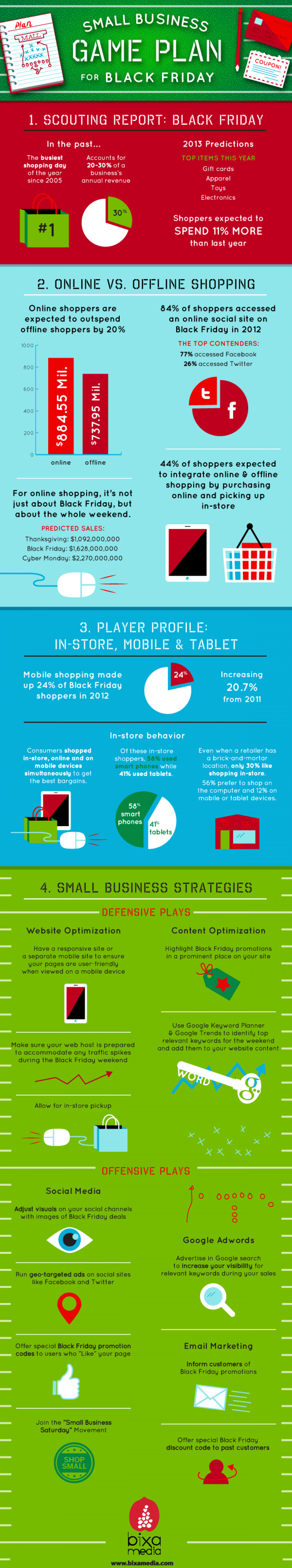 The Small Business Game Plan For Black Friday Infographic