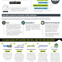 The Small Business: Journey to the Cloud Infographic