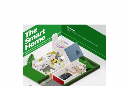 The Smart Home Infographic