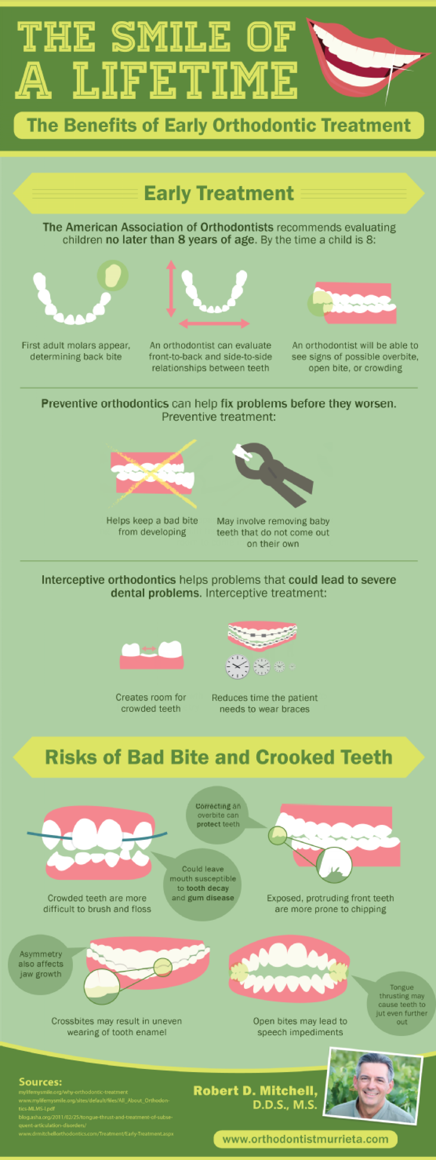 The Smile of a Lifetime: Benefits of Early Orthodontic Treatment Infographic