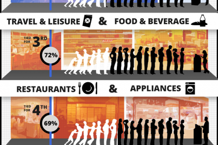 The social consumer Infographic