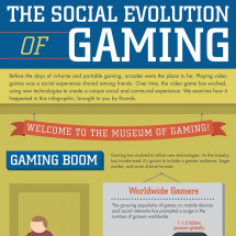 The Social Evolution of Gaming  Infographic
