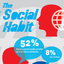 The Social Habit Infographic