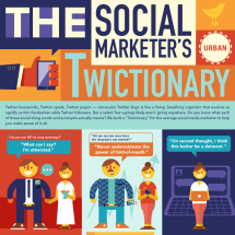 The Social Marketer's Urban Twictionary Infographic