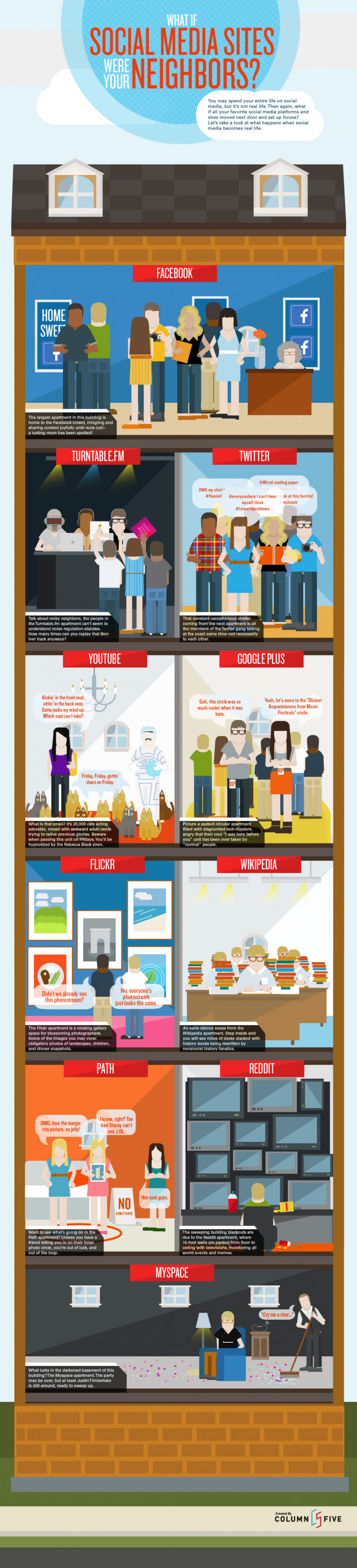 The Social Neighbors Infographic