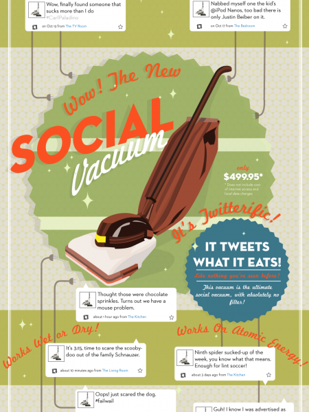 The Social Vacuum  Infographic