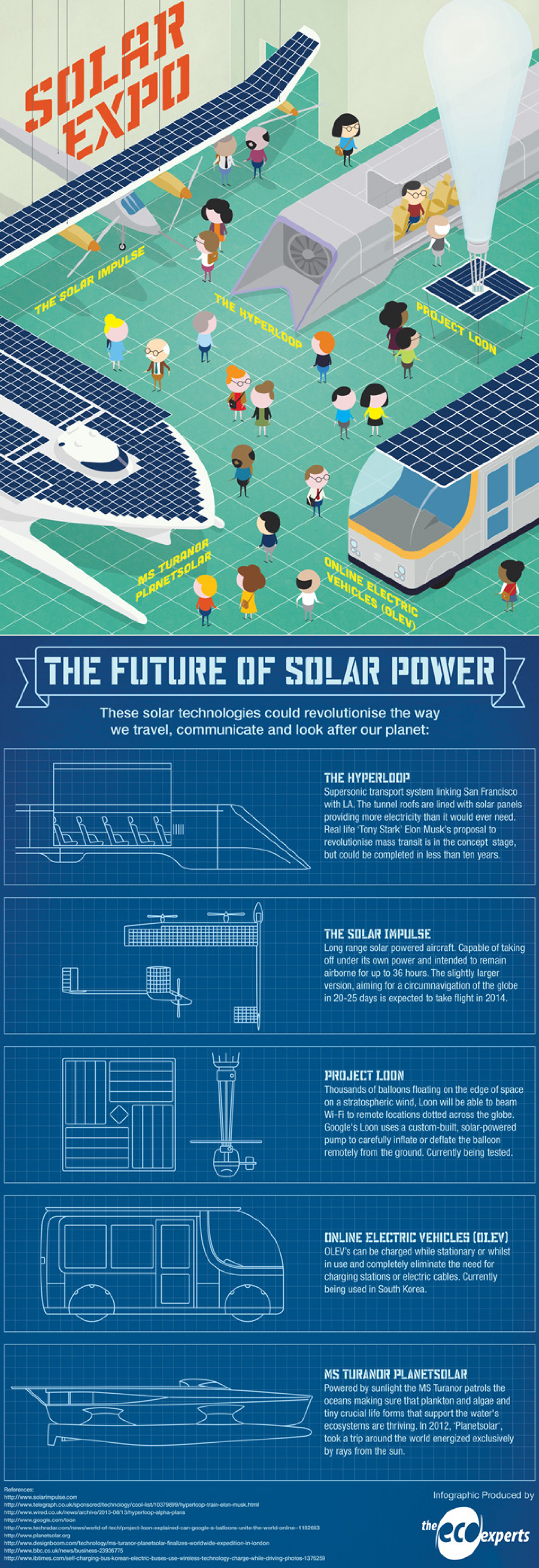 The Solar Expo Infographic