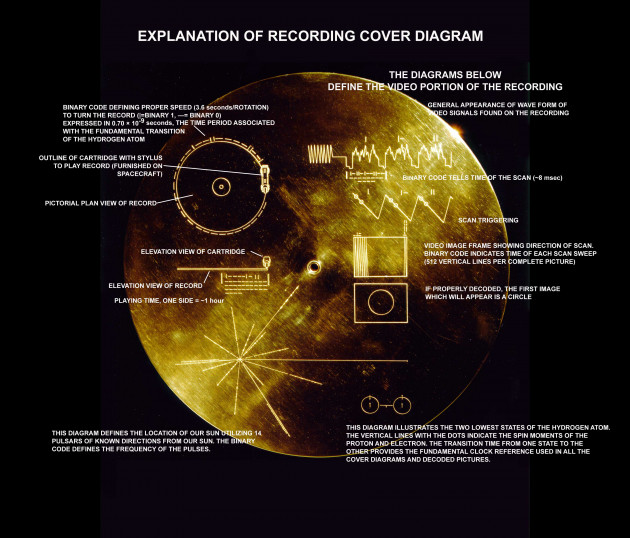 The Sounds of Earth Record Cover