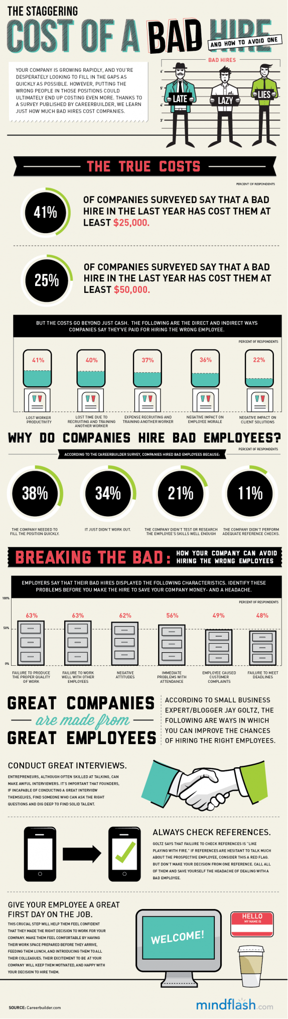 The Staggering Cost of a Bad Hire