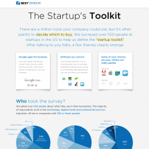The Start Up's Toolkit Infographic
