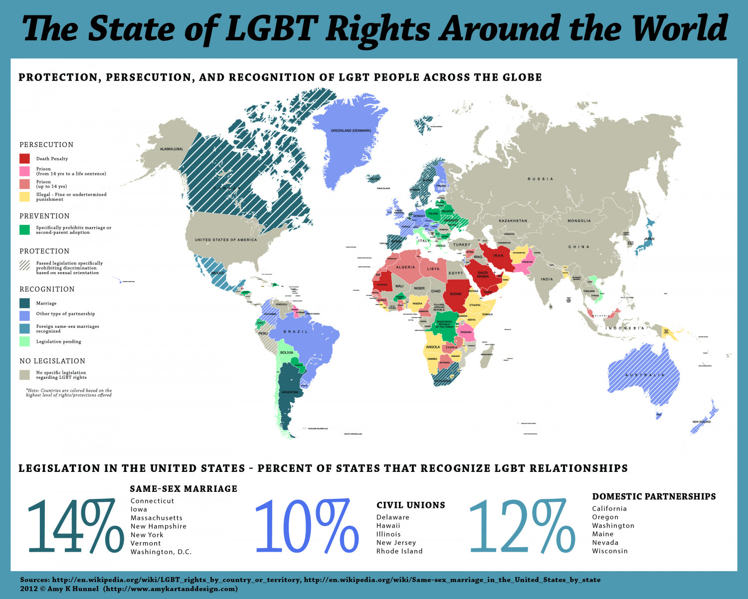 The State of LGBT Rights Around the World Infographic