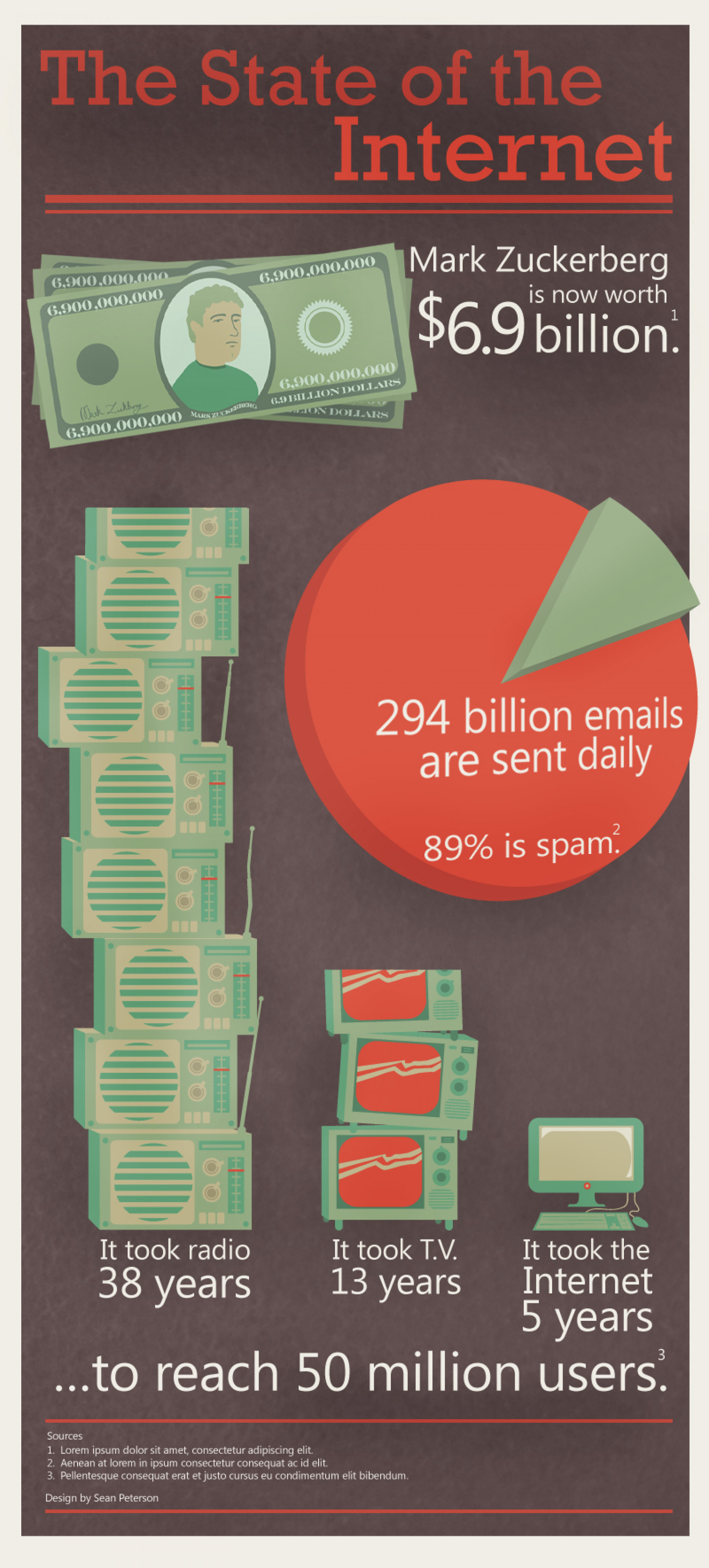 The State of the Internet Infographic