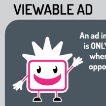 The State of Viewable Impressions Infographic