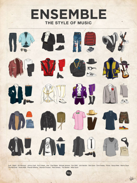 The Style of Music Infographic