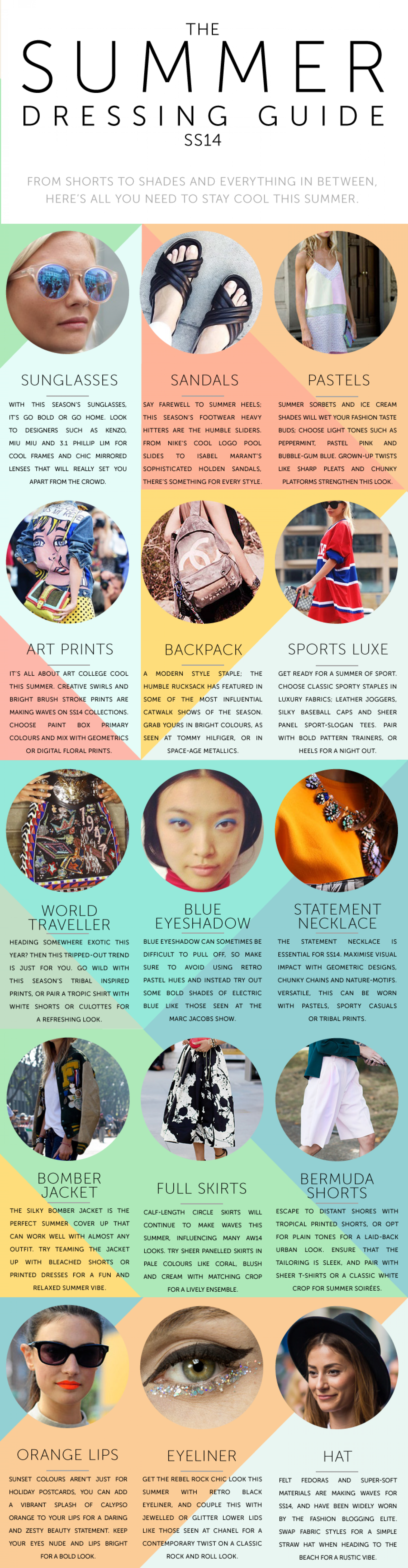 The Summer Dressing Guide Infographic