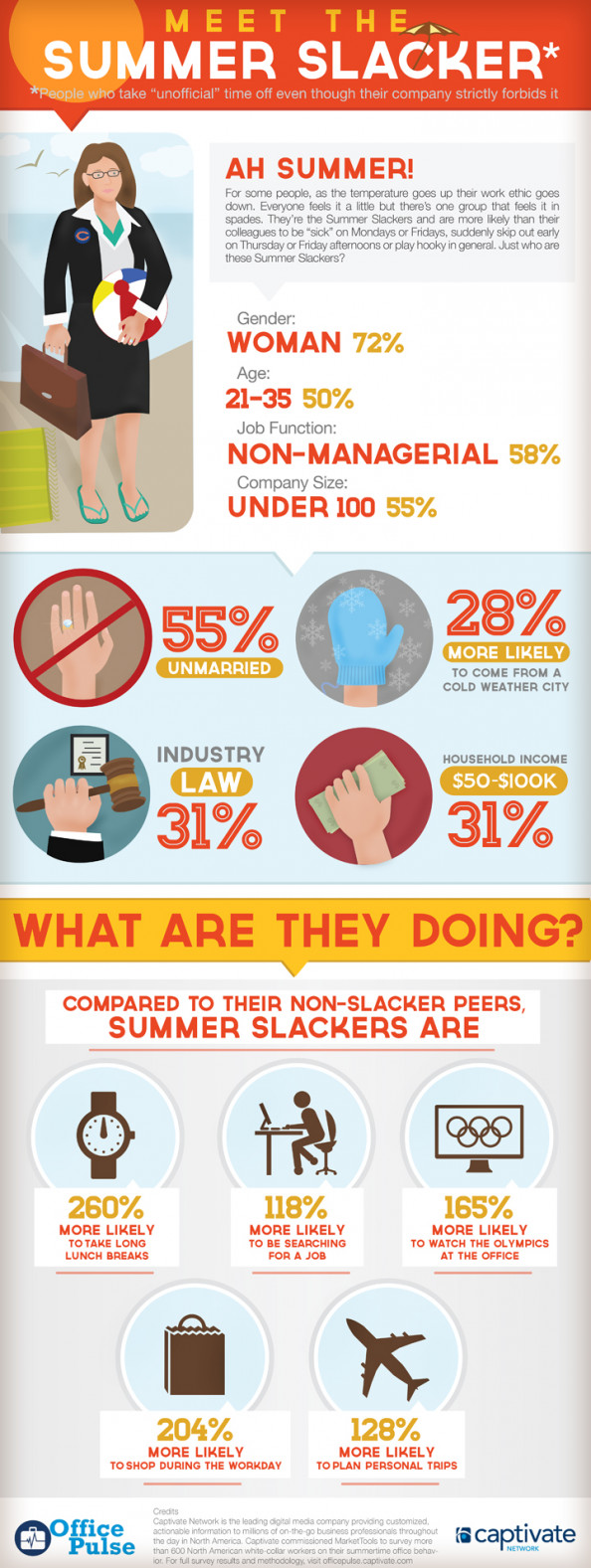 The Summer Slacker Infographic