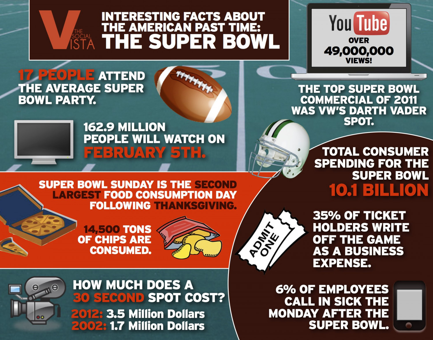 The Super Bowl: The American Past time Infographic