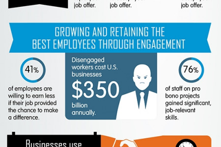 The Surprising Side Effects of Corporate Giving Infographic