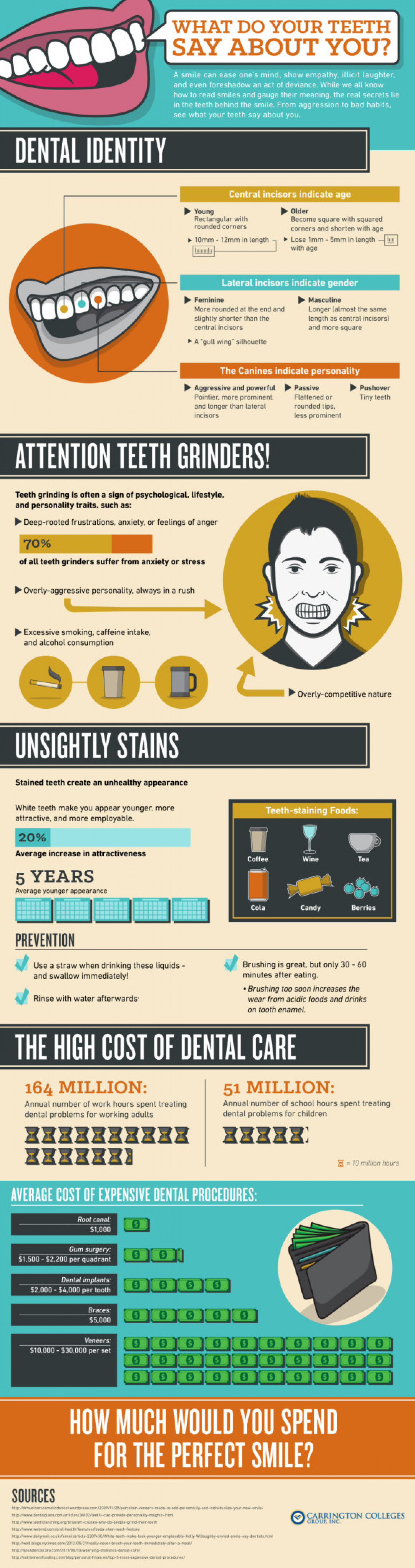 The Surprising Things Your Teeth Reveal About You Infographic