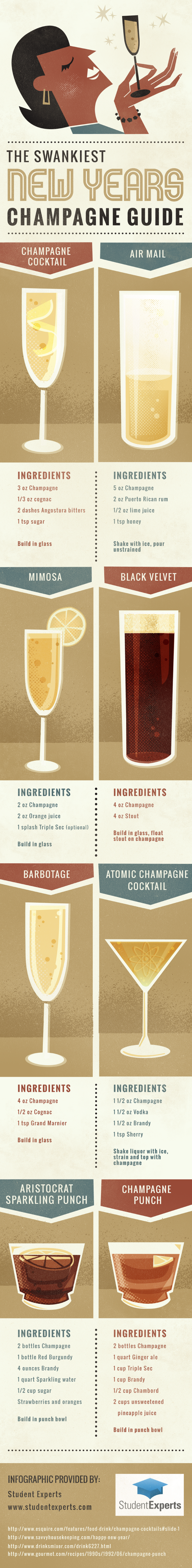 The Swankiest New Year's Champagne Guide #infographic
