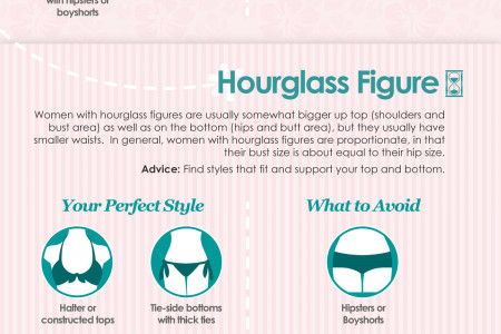 The Swimsuit Style Guide for Women Infographic Infographic