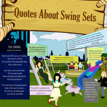 The Swing Set Evolution Infographic