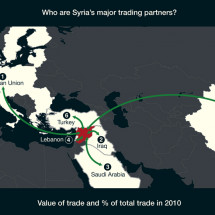 The Syrian squeeze Infographic