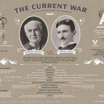 The Tale of Early Tech Rival Infographic