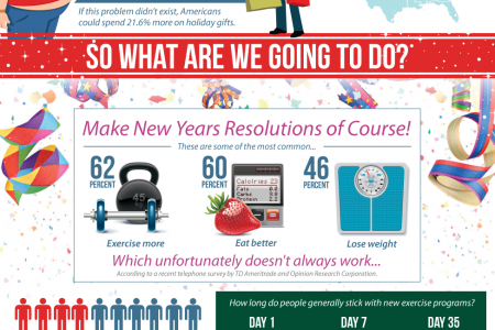 The Tale of the New Year's Fail Infographic