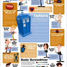 The Tardis Infographic