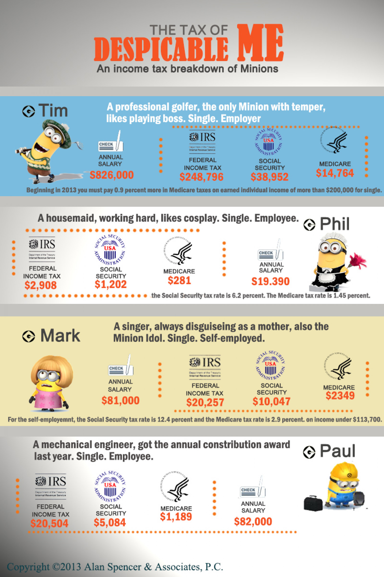 "The tax of  ""Despicable me""  Infographic"