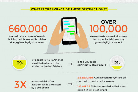 The Text of Death Infographic