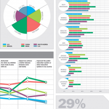 The TIME Mobility Poll Infographic
